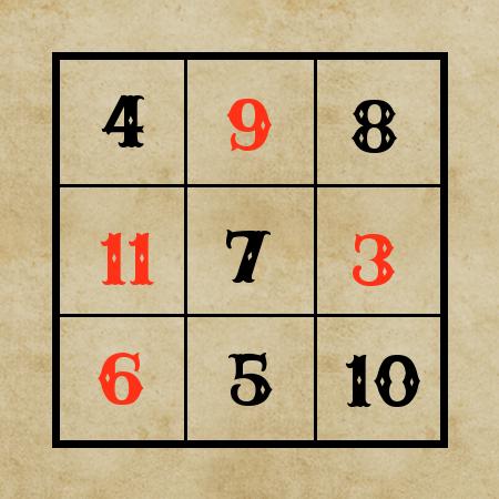 Magiczny kwadrat_zadanie_odp